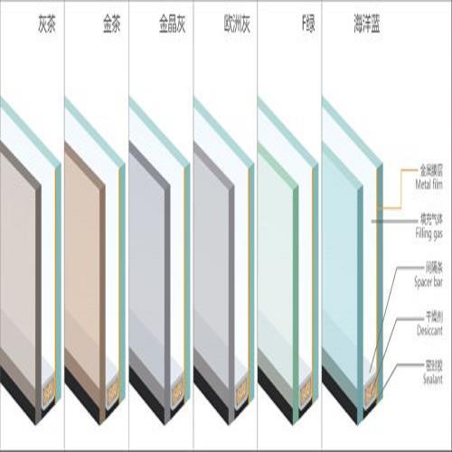 low-e中空玻璃高清大圖圖片